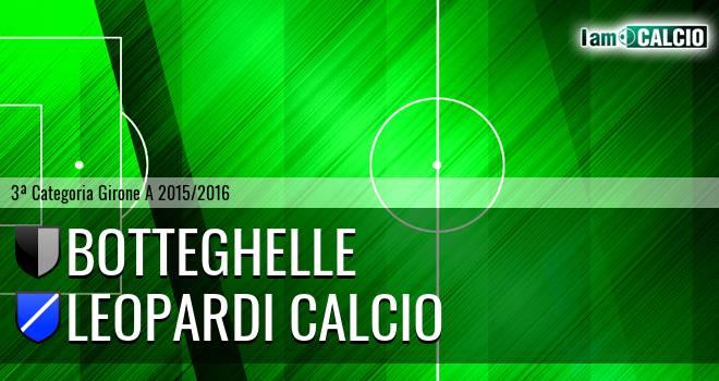 Botteghelle - Leopardi Calcio
