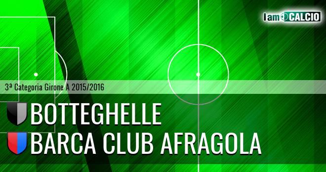 Botteghelle - Barca Club Afragola