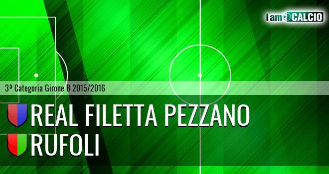Real Filetta Pezzano - Rufoli