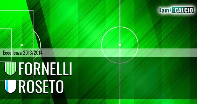 Fornelli - Roseto