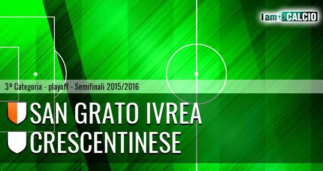 San Grato Ivrea - Crescentinese