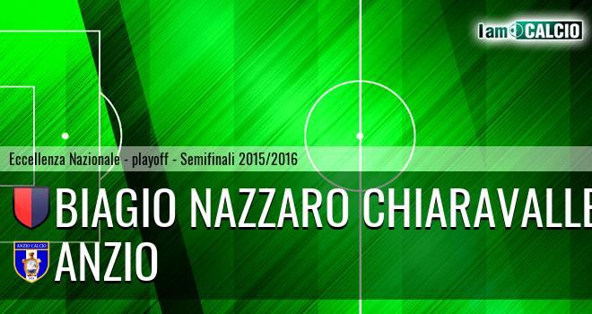 Biagio Nazzaro Chiaravalle - Anzio