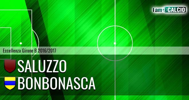 Saluzzo - BonBonAsca