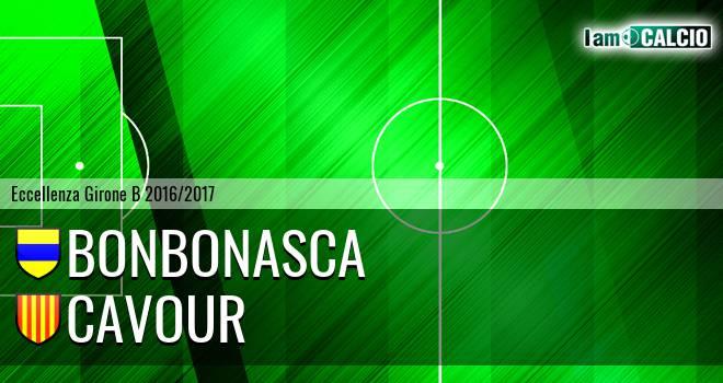 BonBonAsca - Cavour