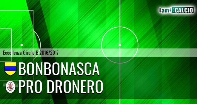 BonBonAsca - Pro Dronero
