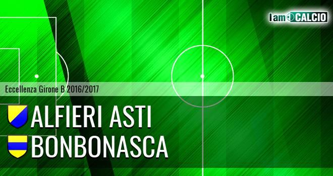 Alfieri Asti - BonBonAsca