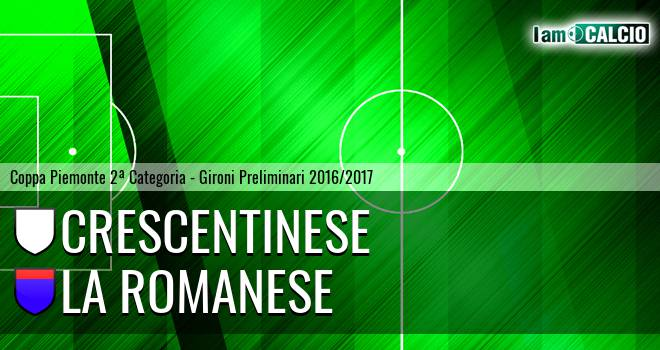 Crescentinese - La Romanese