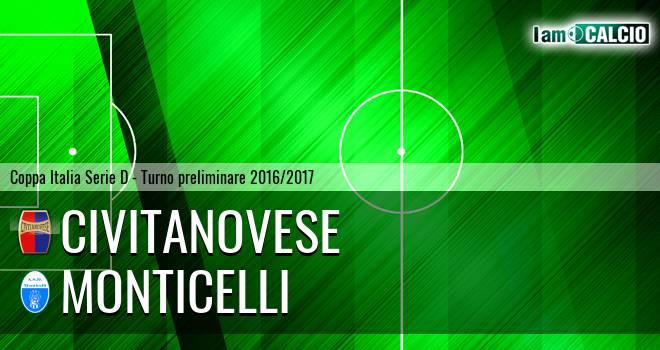 Civitanovese - Monticelli