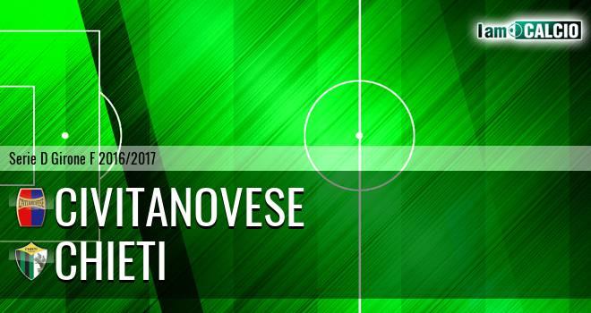 Civitanovese - Chieti