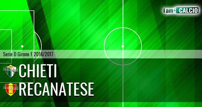 Chieti - Recanatese