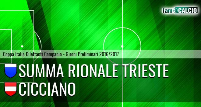 Summa Rionale Trieste - Cicciano