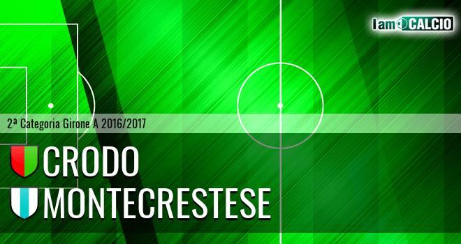 Crodo - Montecrestese