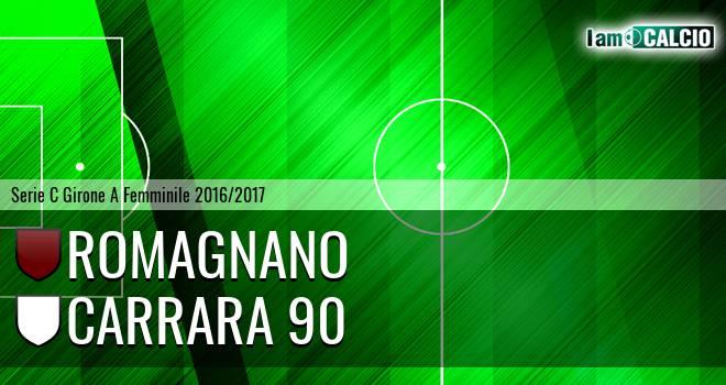 Romagnano Femminile - Carrara 90