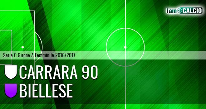 Carrara 90 - Biellese