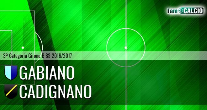 Gabiano - Cadignano