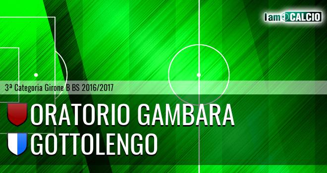 Oratorio Gambara - Gottolengo