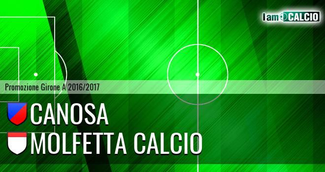 Canosa - Molfetta Calcio