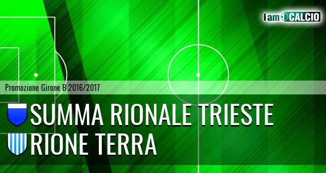 Summa Rionale Trieste - Rione Terra