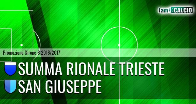 Summa Rionale Trieste - San Giuseppe