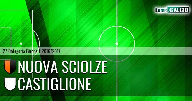 Nuova Sciolze - Castiglione