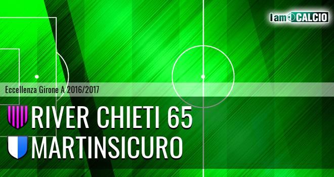 River Chieti 65 - Martinsicuro