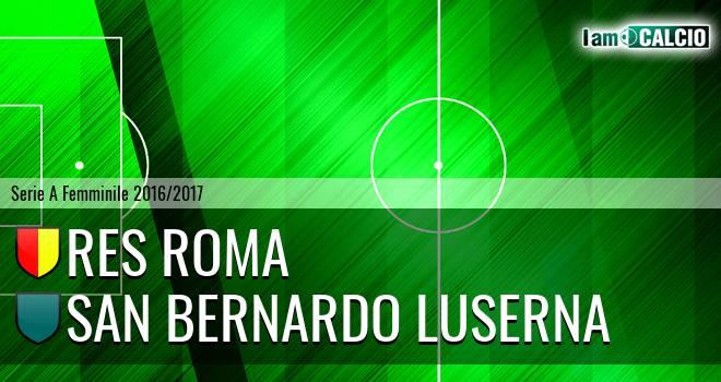 Roma W - San Bernardo Luserna