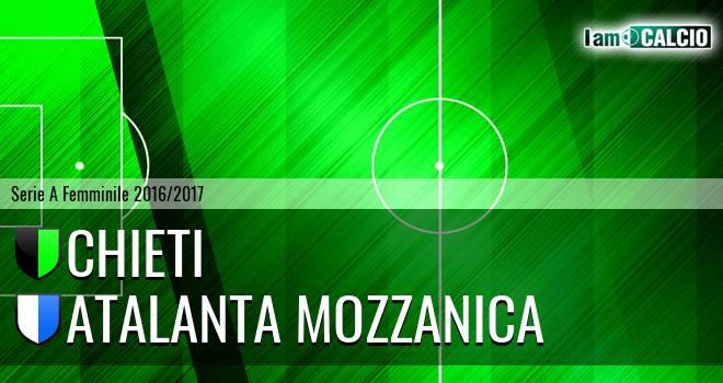 Chieti - Atalanta Mozzanica