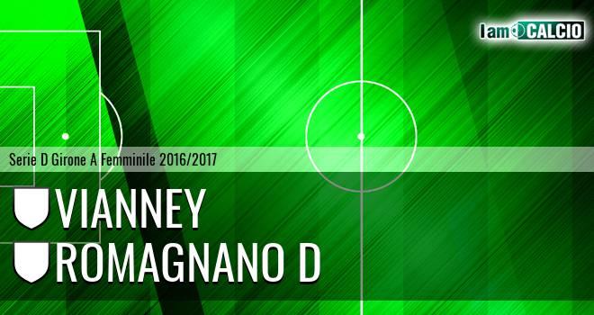 Vianney - Romagnano D