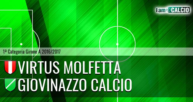 Virtus Molfetta - Giovinazzo Calcio