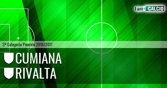 Cumiana - Rivalta