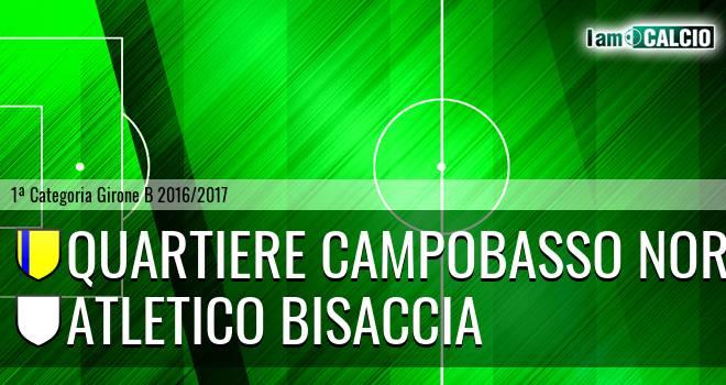 Quartiere Campobasso Nord - Atletico Bisaccia