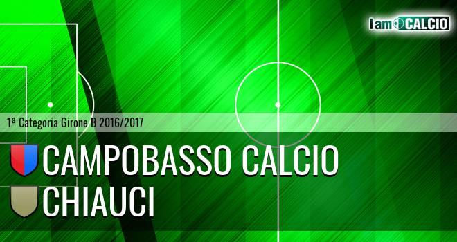 Campobasso Calcio - Chiauci