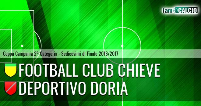 Football Club Chieve - Deportivo Doria