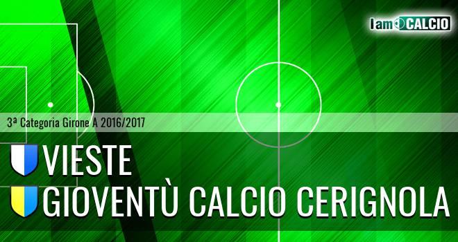 Vieste - Gioventù Calcio Cerignola