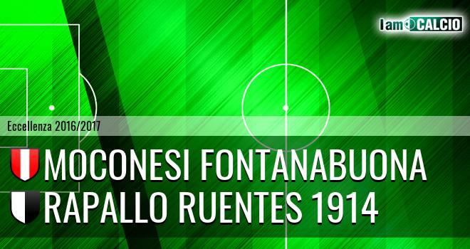 Moconesi Fontanabuona - Rapallo Ruentes 1914