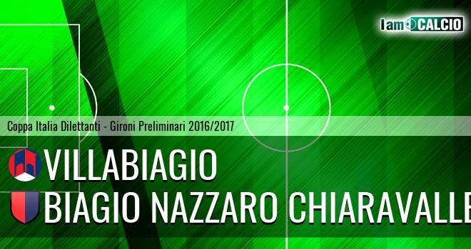 Villabiagio - Biagio Nazzaro Chiaravalle