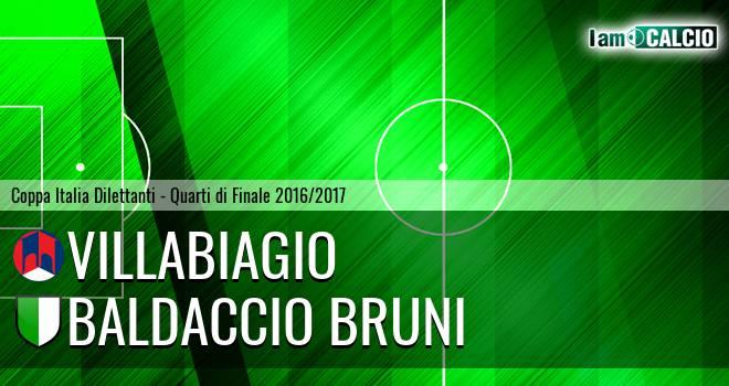 Villabiagio - Baldaccio Bruni
