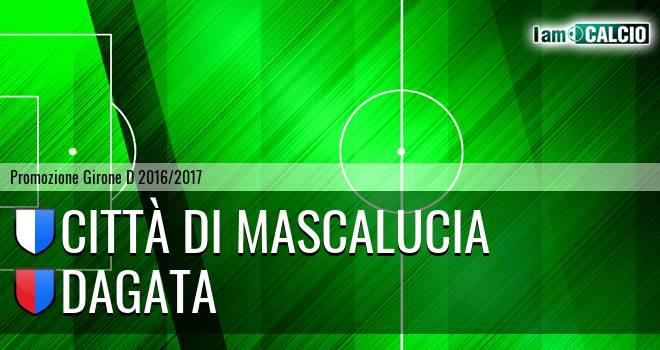 Città di Mascalucia - Dagata