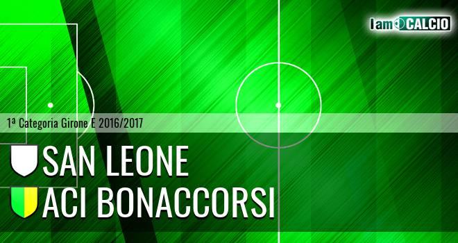 San Leone - Aci Bonaccorsi