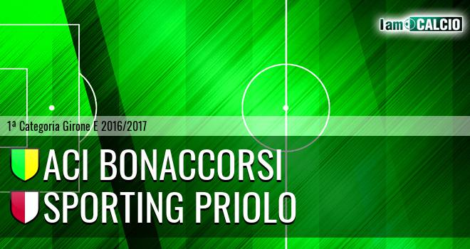 Aci Bonaccorsi - Climiti FC San Paolo Priolo