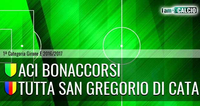 Aci Bonaccorsi - Tutta San Gregorio di Catania