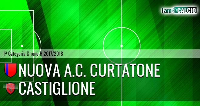 Nuova A.C. Curtatone - Castiglione