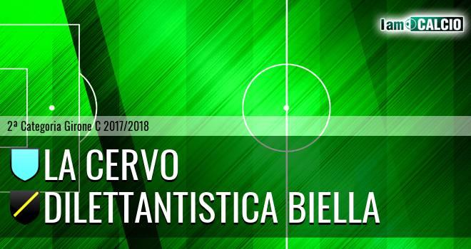 La Cervo - FC Biella