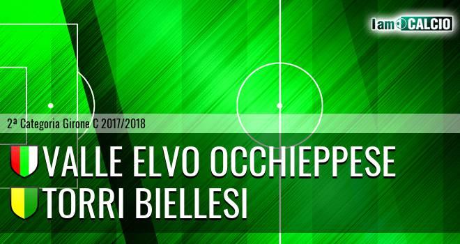 Valle Elvo Occhieppese - Torri Biellesi