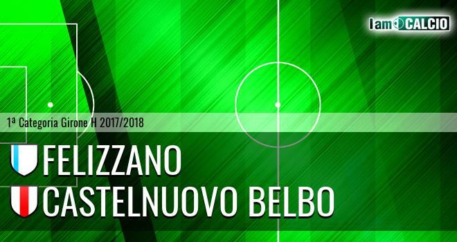 Felizzano - Castelnuovo Belbo