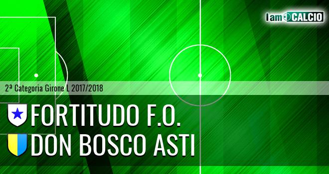 Fortitudo F.O. - Don Bosco Asti