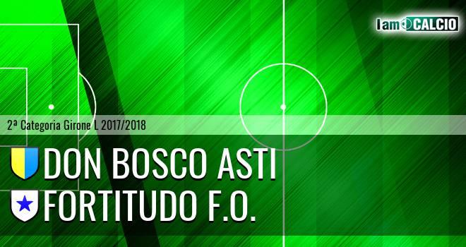 Don Bosco Asti - Fortitudo F.O.