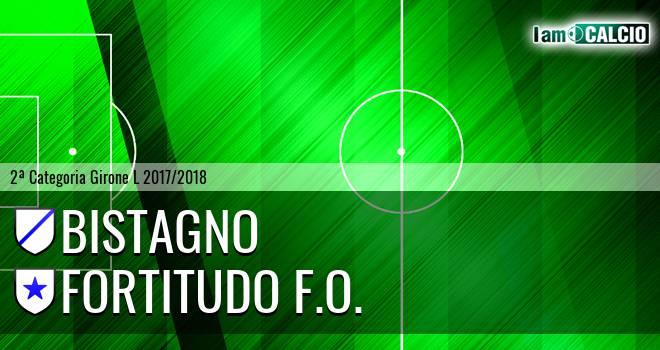 Bistagno - Fortitudo F.O.