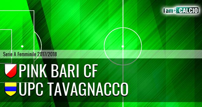 Pink Bari Cf - UPC Tavagnacco