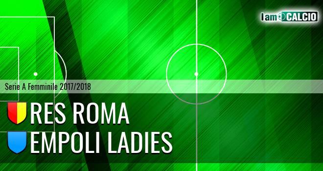 Res Roma - Empoli Ladies